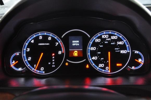 tsx gauges